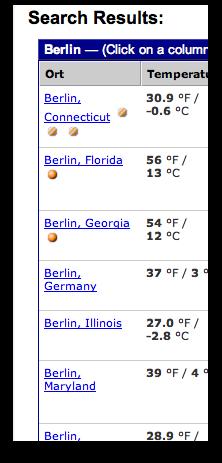 wunderground-wetter-berlin-kalender