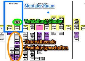 mental_model